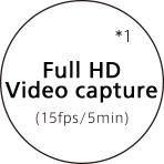 Full HD 動画撮影