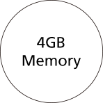 4GB メモリー