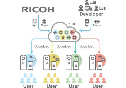 Ricoh Theta Plug-in